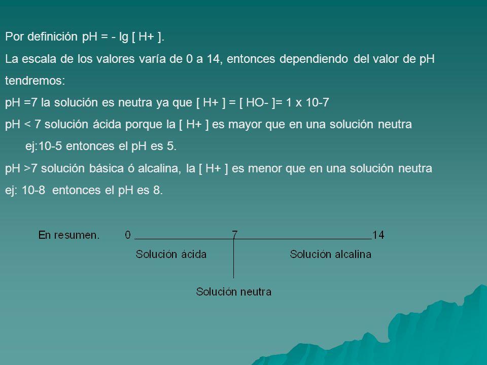 Por definición pH = - lg [ H+ ].